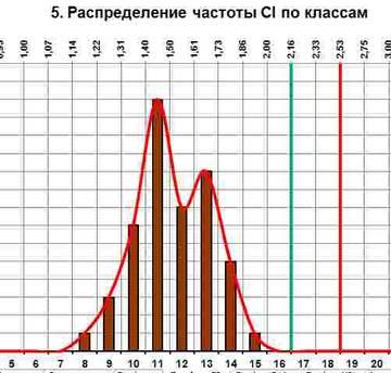 http://s9.uplds.ru/t/KlyQC.jpg